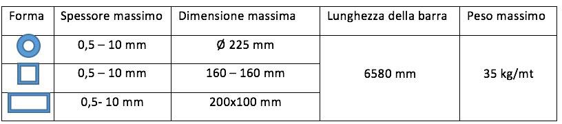 tabella laser tubo
